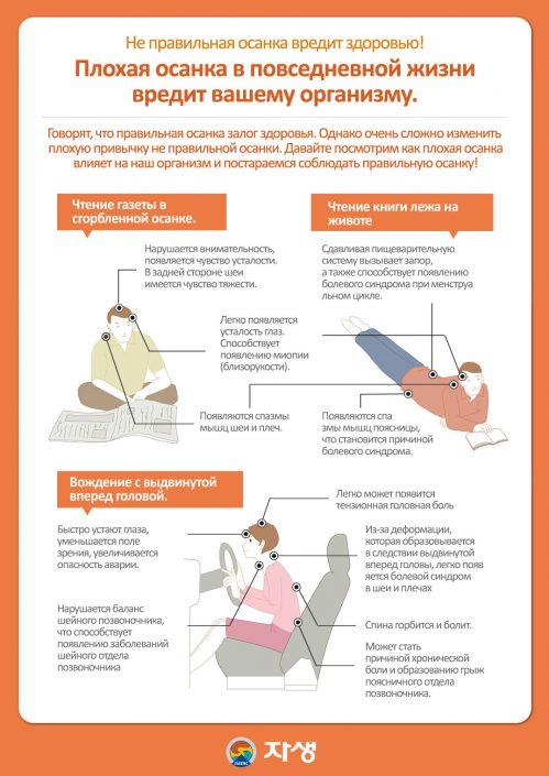 Не правильная осанка вредит здоровью! - Центр корейской медицины Часэн