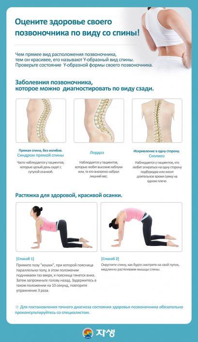 Оцените здоровье своего позвоночника по виду со спины! - Центр корейской медицины Часэн